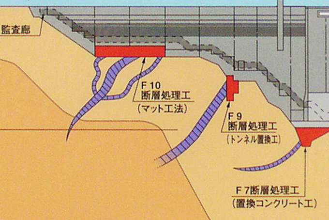 断層を埋めて、その上に建設されたダムという。えっ!?と目を疑った…