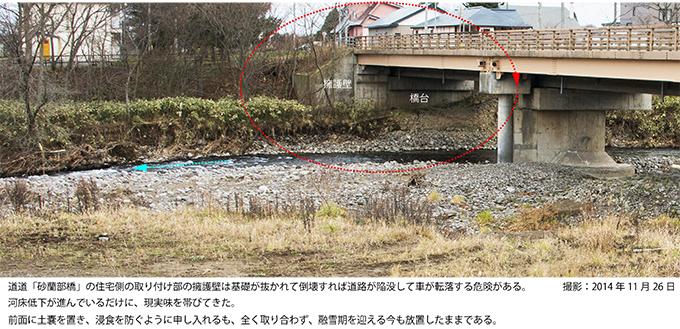 激しい増水があれば、右岸が浸食されて崩壊し、コンクリート擁護壁が崩れたら、道路は陥没、住宅にも被害が及ぶ可能性がある。融雪期を迎えた2015年03月11日においても、何らの対応をしていない。
