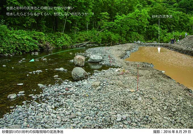 水面と砂利洗浄池とは同レベルで、間に仕切りは無い。増水すれば洗浄池の泥は流れ出す。撮影:2016年8月29日