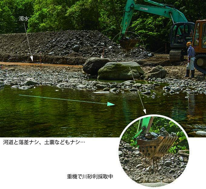 2016-08-29-B・砂蘭部川の川砂利の採取現場-02