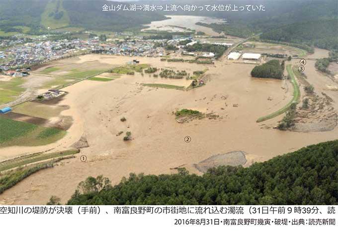 読売新聞・破堤と金山ダム湖